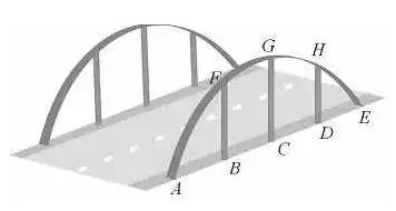 Ponte parábola. Exercícios resolvidos de equação do segundo grau.